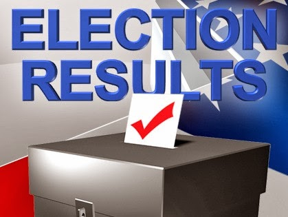 On November 5, 2013, not all of the official election results for the Virginia's 2013 election were in. Lt. Governor was the first to be announced with Ralph Northam for […]