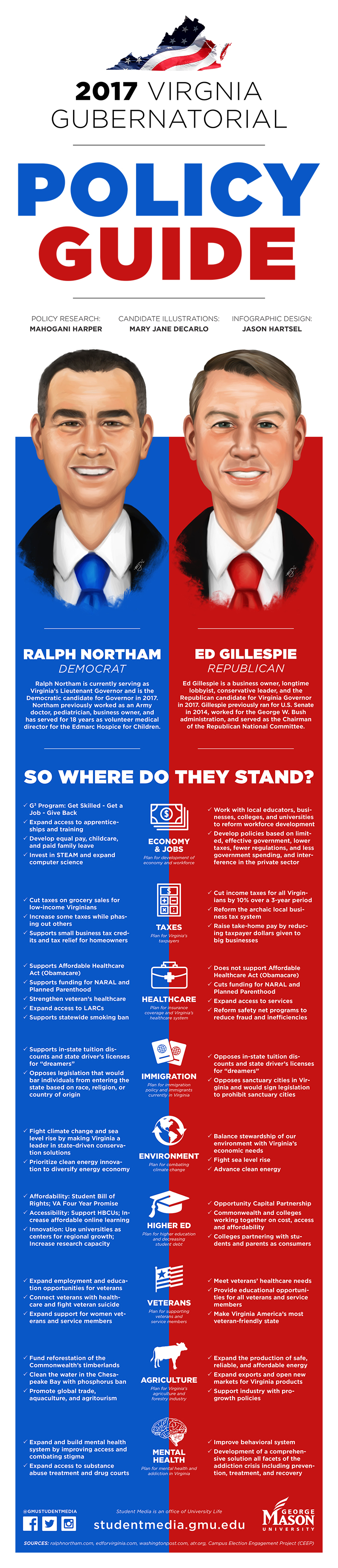 VA-Gubernatorial-Election-Infographic-2017