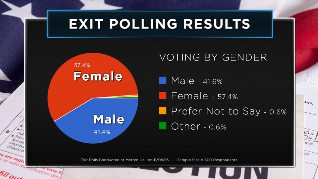 gender_2016